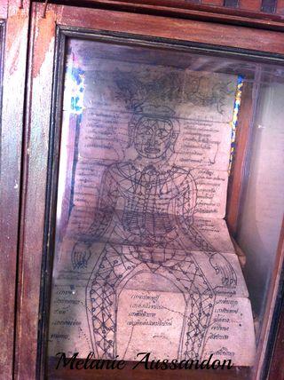 Antique thai papers